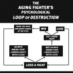 LOOP OF DESTRUCTION