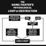 LOOP OF DESTRUCTION